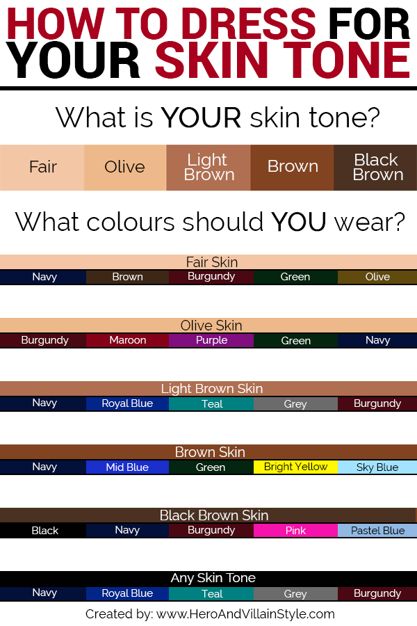 How to Dress For Your Skin Tone Infographic