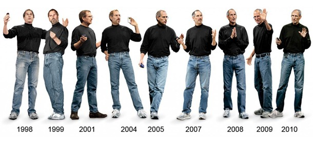 Steve Jobs style over time.
