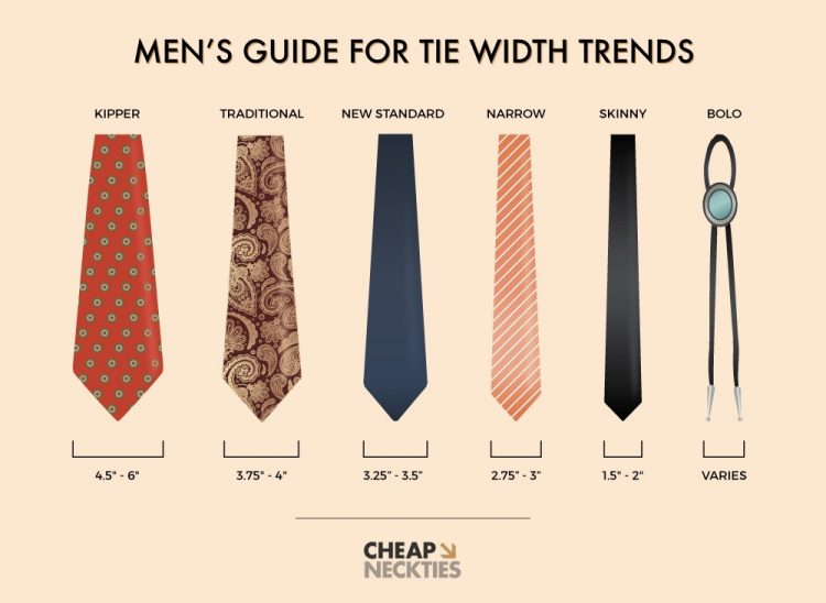 Tie guide width infographic