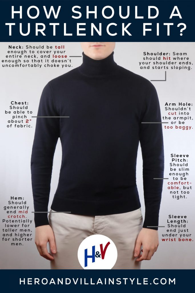 How should a turtleneck fit infographic