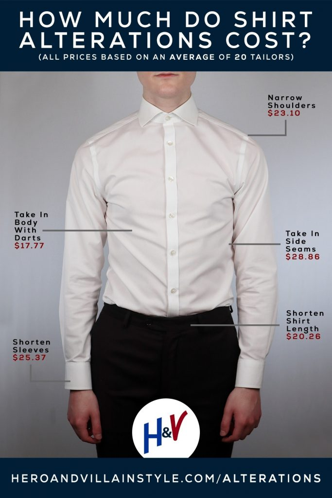 Shirt alterations cost infographic