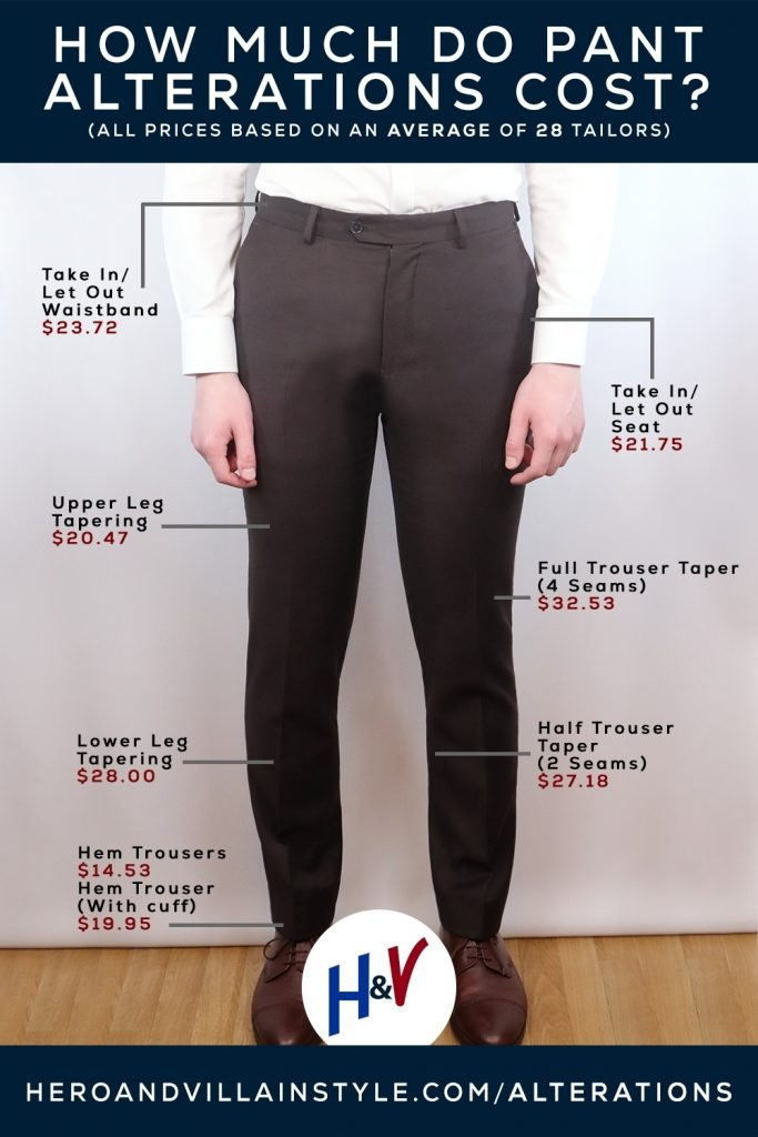 Trouser and pant tailoring cost infographic