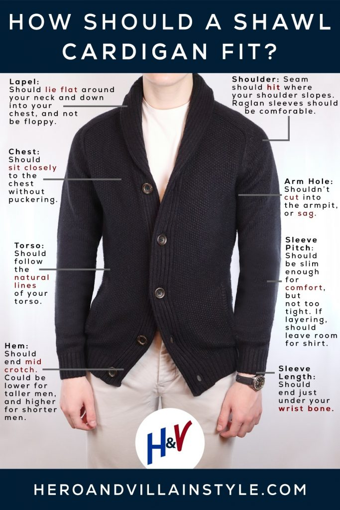 How should a shawl cardigan fit infographic