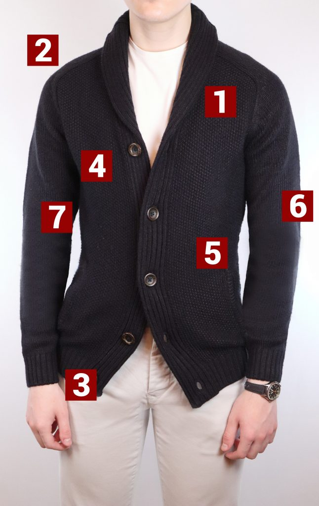 Infographic showing how a shawl cardigan should fit